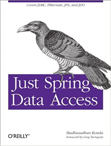 Just Spring Data Access: Covers JDBC, Hibernate, JPA and JDO