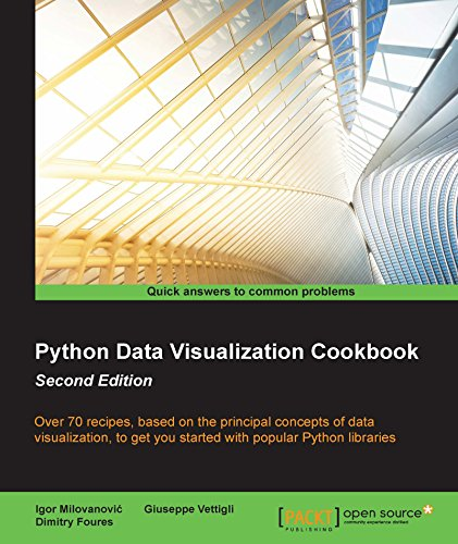 Python Data Visualization Cookbook - Second Edition by Igor Milovanovic, Dimitry Foures